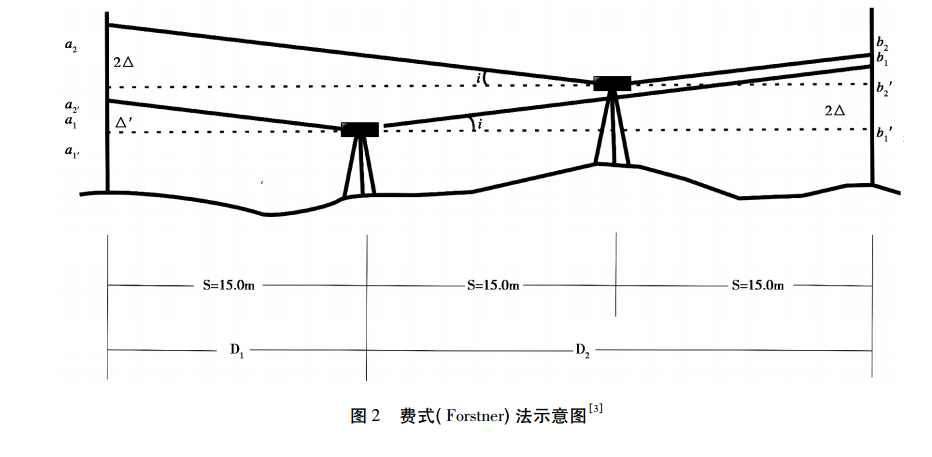 i角检定费式法