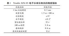 电子水准仪测量原理
