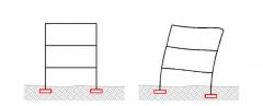 不均匀沉降的产生原因和处理方法