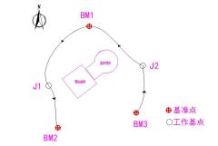 基坑变形监测基点及工作基点布设