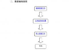 最新版逸风水准助手1.7软件下载及功能介绍