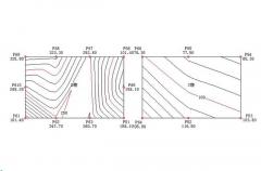 等沉降曲线图绘制方法和如何进行数据分析